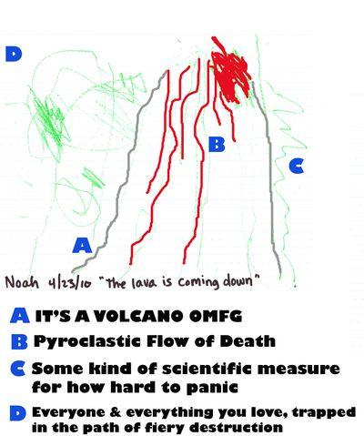 Noah-volcano-annotated